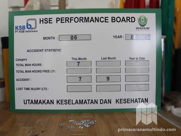 Rambu Papan Magnet HSE Performance Board